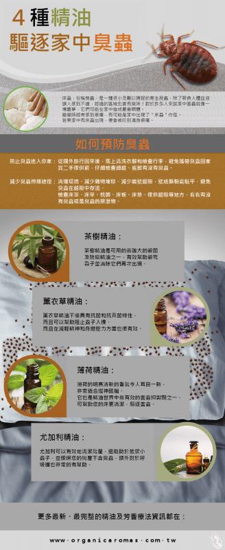 4種精油可防止臭蟲滋生